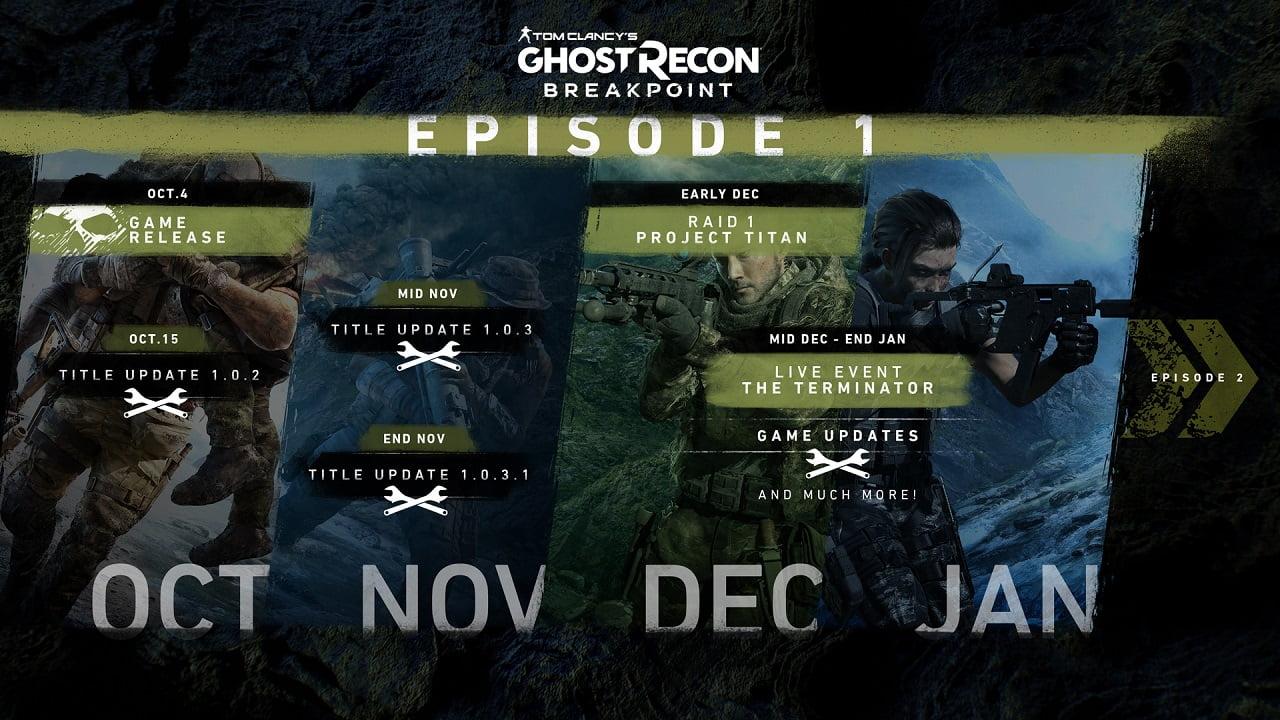 Ubi vai melhorar Ghost Recon Breakpoint após má recepção 1